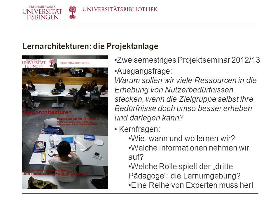 Lernarchitekturen: die Projektanlage Zweisemestriges Projektseminar 2012/13 Ausgangsfrage: Warum sollen wir viele Ressourcen in die Erhebung von Nutzerbedürfnissen stecken, wenn die Zielgruppe selbst ihre Bedürfnisse doch umso besser erheben und darlegen kann.