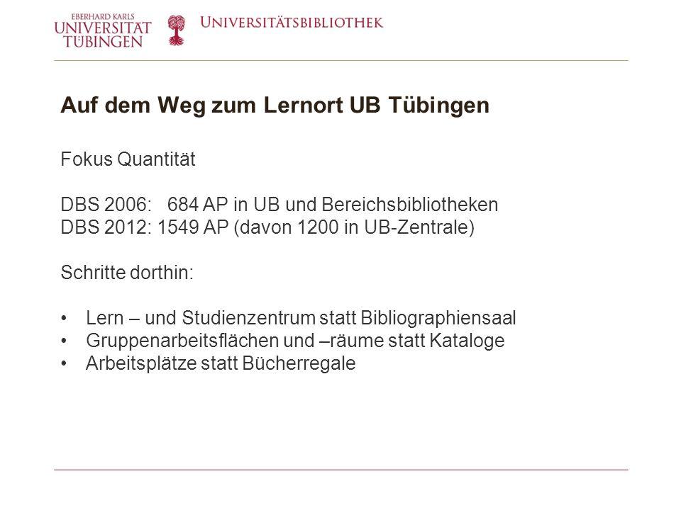 Auf dem Weg zum Lernort UB Tübingen Fokus Quantität DBS 2006: 684 AP in UB und Bereichsbibliotheken DBS 2012: 1549 AP (davon 1200 in UB-Zentrale) Schritte dorthin: Lern – und Studienzentrum statt Bibliographiensaal Gruppenarbeitsflächen und –räume statt Kataloge Arbeitsplätze statt Bücherregale