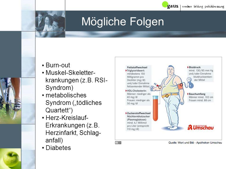Mögliche Folgen Burn-out Muskel-Skeletter- krankungen (z.B. RSI- Syndrom) metabolisches Syndrom (tödliches Quartett) Herz-Kreislauf- Erkrankungen (z.B