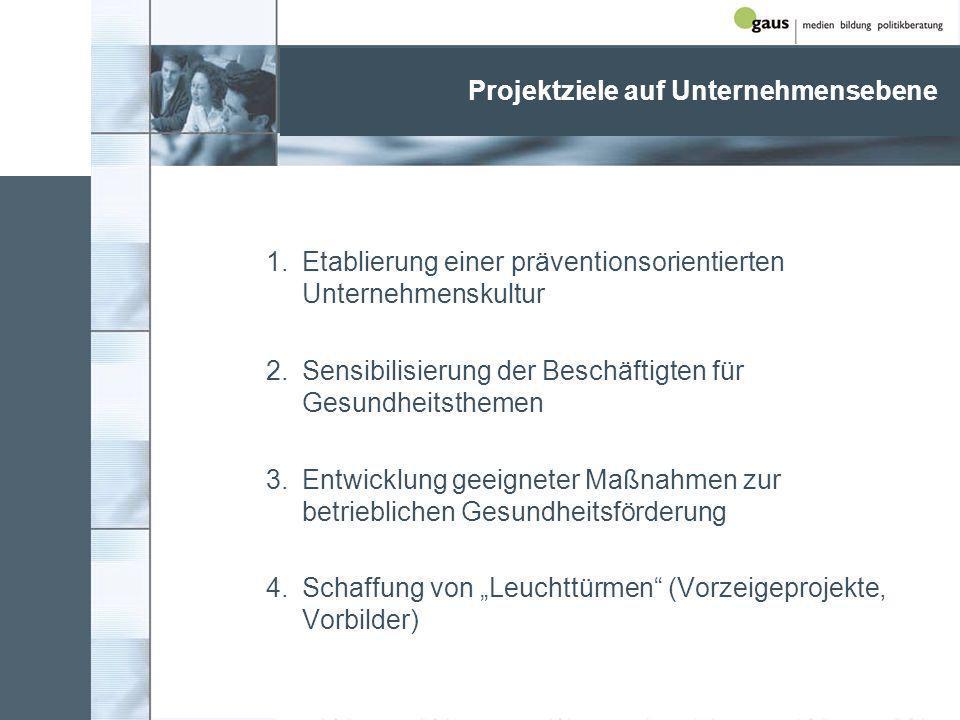 1.Etablierung einer präventionsorientierten Unternehmenskultur 2.Sensibilisierung der Beschäftigten für Gesundheitsthemen 3.Entwicklung geeigneter Maßnahmen zur betrieblichen Gesundheitsförderung 4.Schaffung von Leuchttürmen (Vorzeigeprojekte, Vorbilder) Projektziele auf Unternehmensebene