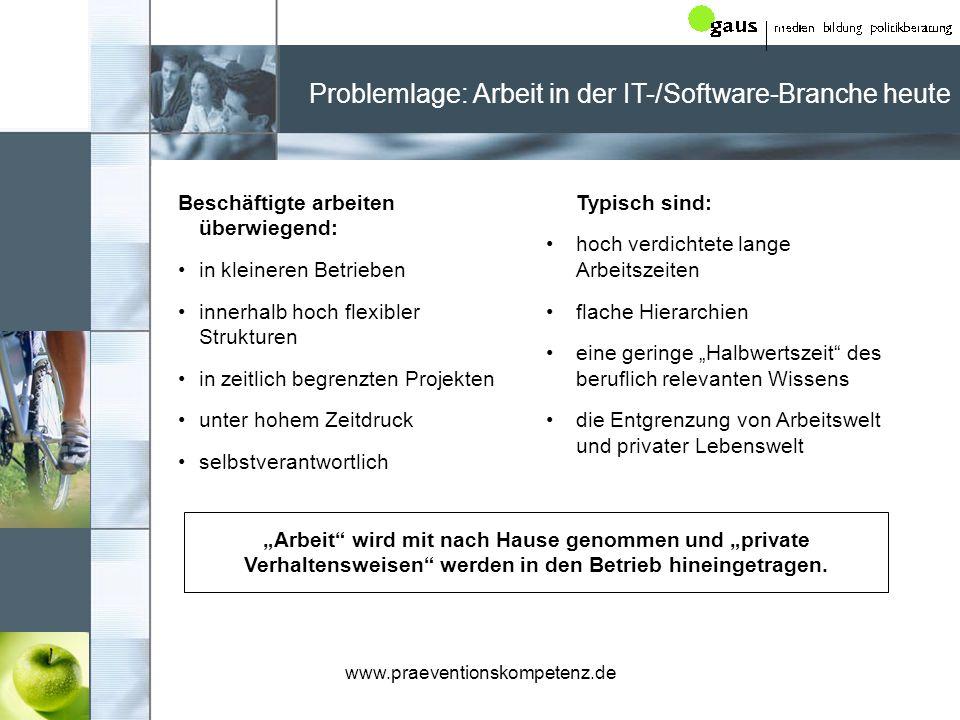www.praeventionskompetenz.de Belastungsdreieck Bewegungsmangel - Fehlernährung - Stress