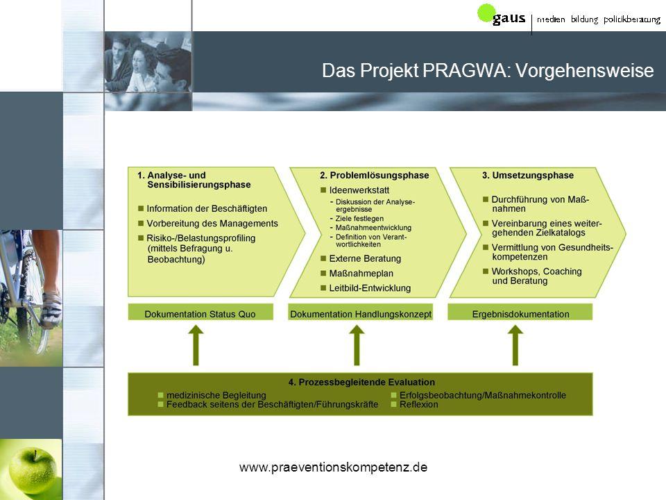 www.praeventionskompetenz.de Zentrale Kooperationspartner im Projekt