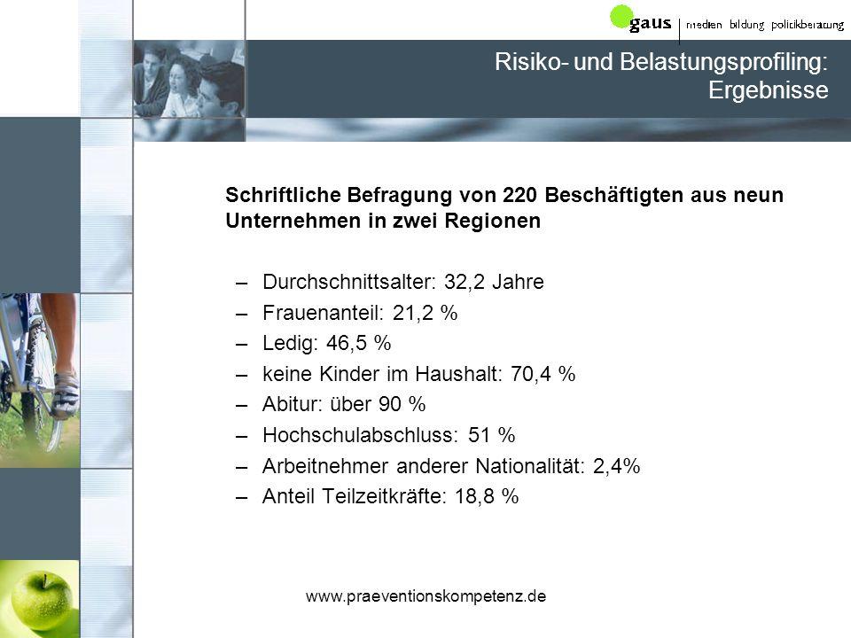 www.praeventionskompetenz.de Weiterführende Informationen unter: www.praeventionskompetenz.de