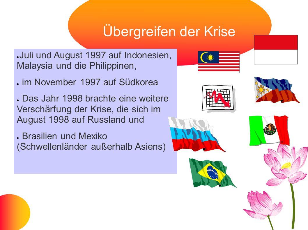 Übergreifen der Krise Juli und August 1997 auf Indonesien, Malaysia und die Philippinen, im November 1997 auf Südkorea Das Jahr 1998 brachte eine weit