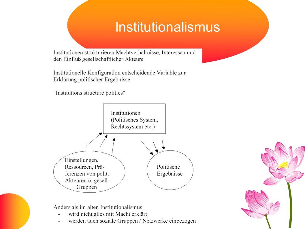 Institutionalismus