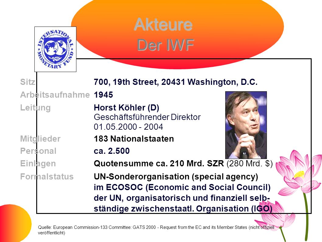 Quelle: European Commission-133 Committee: GATS 2000 - Request from the EC and its Member States (nicht offiziell veröffentlicht) Akteure Der IWF Sitz700, 19th Street, 20431 Washington, D.C.