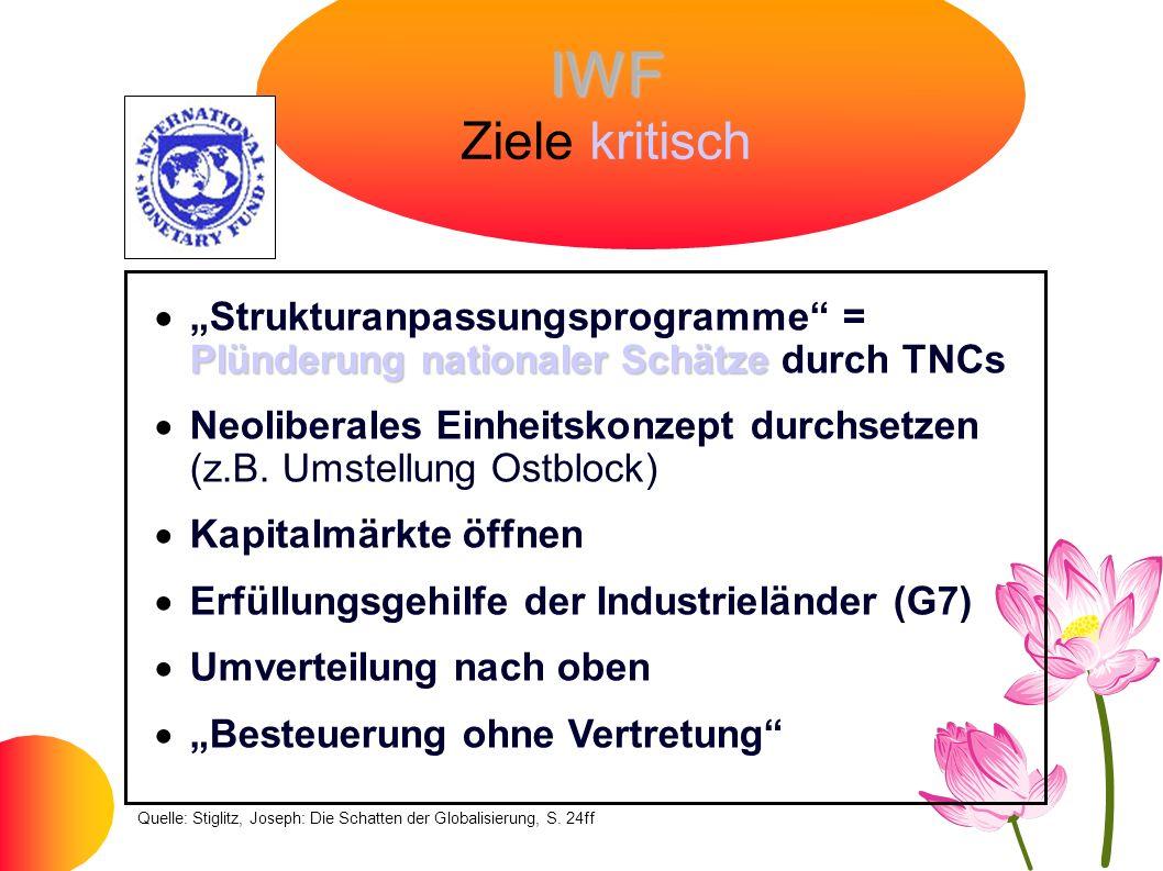 IWF IWF Ziele kritisch Quelle: Stiglitz, Joseph: Die Schatten der Globalisierung, S. 24ff Plünderung nationaler Schätze Strukturanpassungsprogramme =