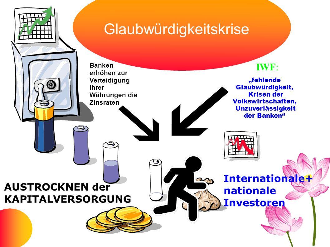 Noam Chomsky Noam Chomsky Wirtschaft und Gewalt Totalitäre Macht im 20./21.