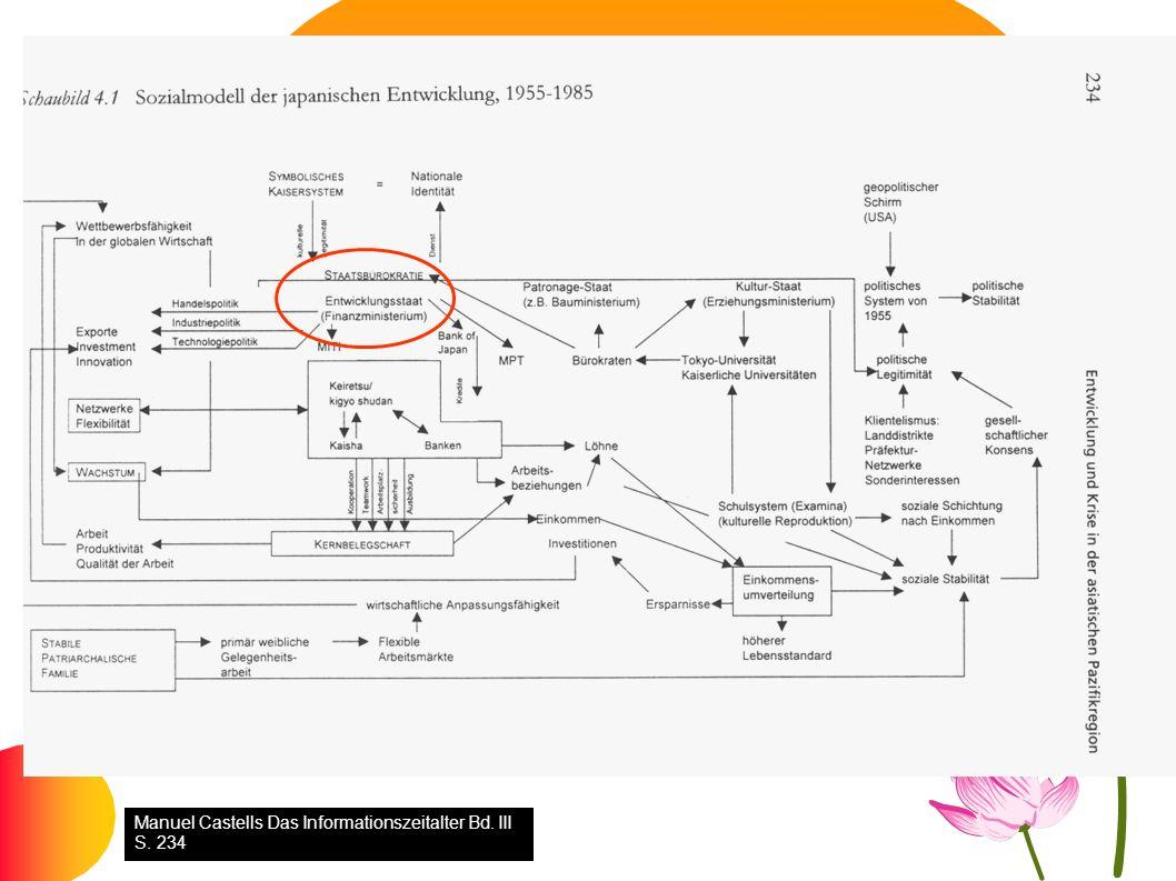 Teil des amerikanischen Systemsweltweite Netz von Sonder- organisationendie internationalen Finanzinstitute In Wirklichkeit werden sie jedoch von den USA dominiert Als Teil des amerikanischen Systems muss ausserdem das weltweite Netz von Sonder- organisationen, allen voran die internationalen Finanzinstitute, betrachtet werden.