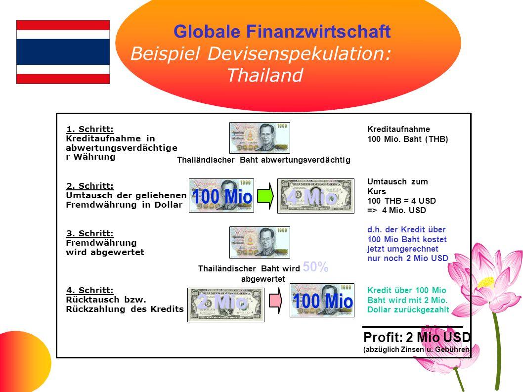 Kreditaufnahme 100 Mio. Baht (THB) Umtausch zum Kurs 100 THB = 4 USD => 4 Mio. USD Kredit über 100 Mio Baht wird mit 2 Mio. Dollar zurückgezahlt Profi