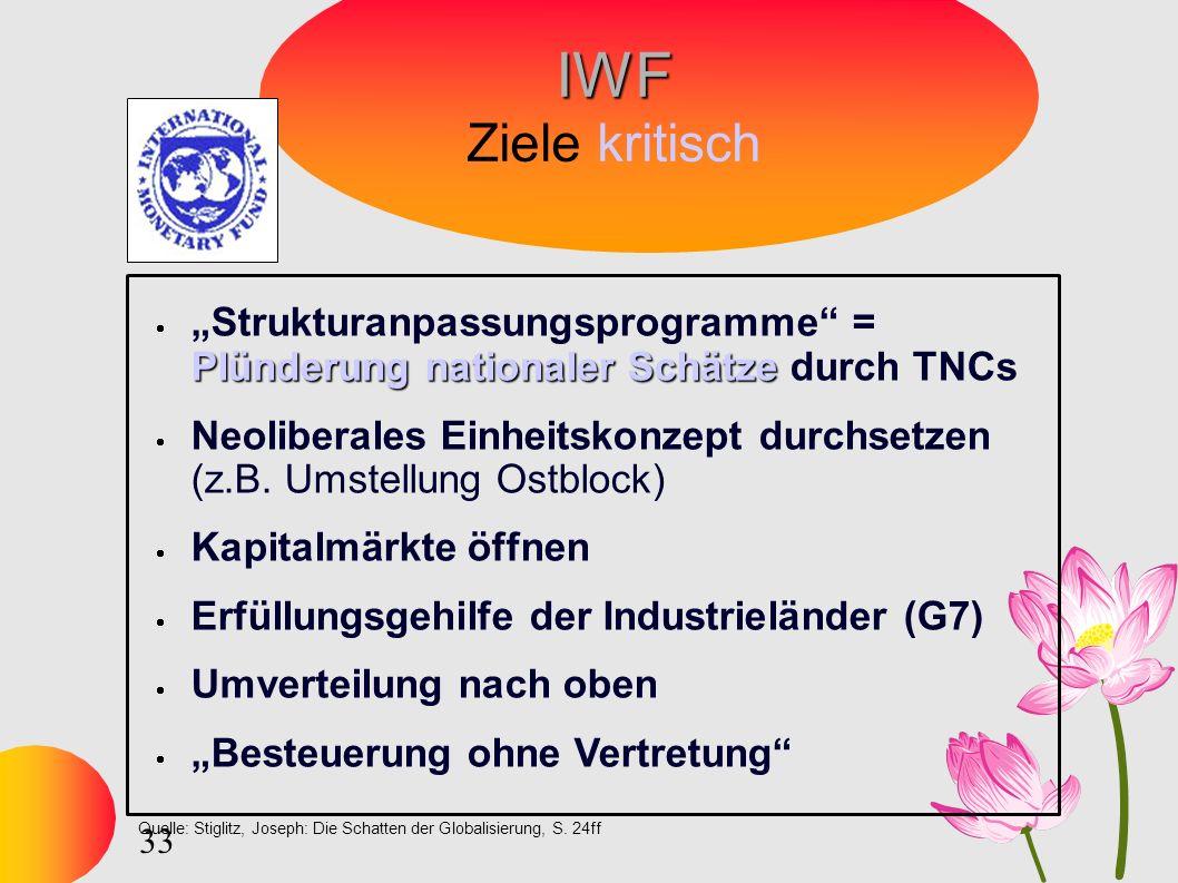 33 IWF IWF Ziele kritisch Quelle: Stiglitz, Joseph: Die Schatten der Globalisierung, S.