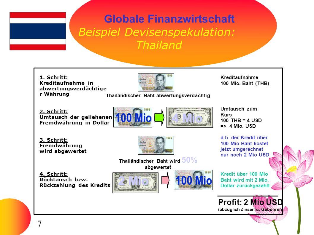 7 Kreditaufnahme 100 Mio.Baht (THB) Umtausch zum Kurs 100 THB = 4 USD => 4 Mio.