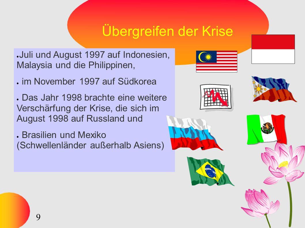 9 Übergreifen der Krise Juli und August 1997 auf Indonesien, Malaysia und die Philippinen, im November 1997 auf Südkorea Das Jahr 1998 brachte eine weitere Verschärfung der Krise, die sich im August 1998 auf Russland und Brasilien und Mexiko (Schwellenländer außerhalb Asiens)