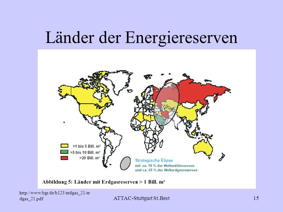 ATTAC-Stuttgart St.Best15 Länder der Energiereserven http://www.bgr.de/b123/erdgas_21/er dgas_21.pdf