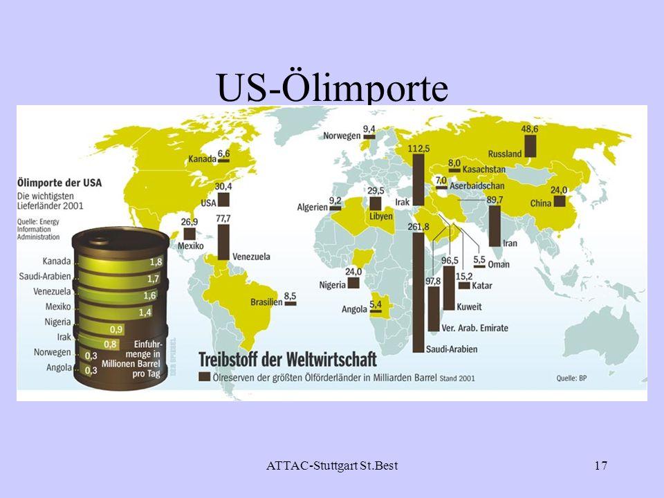 ATTAC-Stuttgart St.Best17 US-Ölimporte