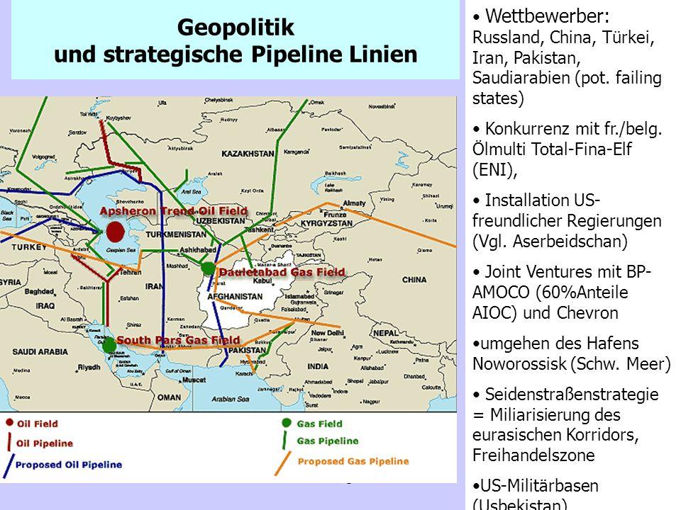 ATTAC-Stuttgart St.Best20 Geopolitik und strategische Pipeline Linien Wettbewerber: Russland, China, Türkei, Iran, Pakistan, Saudiarabien (pot. failin