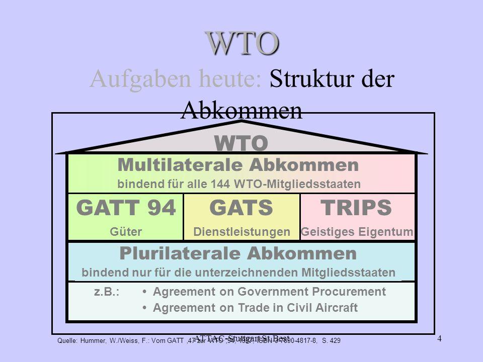 ATTAC-Stuttgart St.Best4 WTO WTO Aufgaben heute: Struktur der Abkommen WTO GATT 94 Güter GATS Dienstleistungen TRIPS Geistiges Eigentum Multilaterale