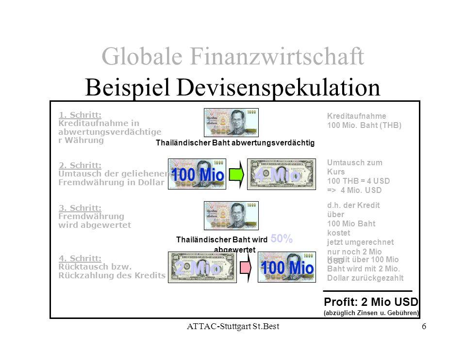 ATTAC-Stuttgart St.Best6 Kreditaufnahme 100 Mio. Baht (THB) Umtausch zum Kurs 100 THB = 4 USD => 4 Mio. USD Kredit über 100 Mio Baht wird mit 2 Mio. D