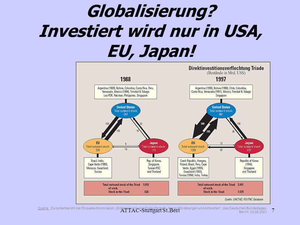 ATTAC-Stuttgart St.Best7 Globalisierung? Investiert wird nur in USA, EU, Japan! Quelle: Zwischenbericht der Enquete-Kommission Globalisierung und Welt