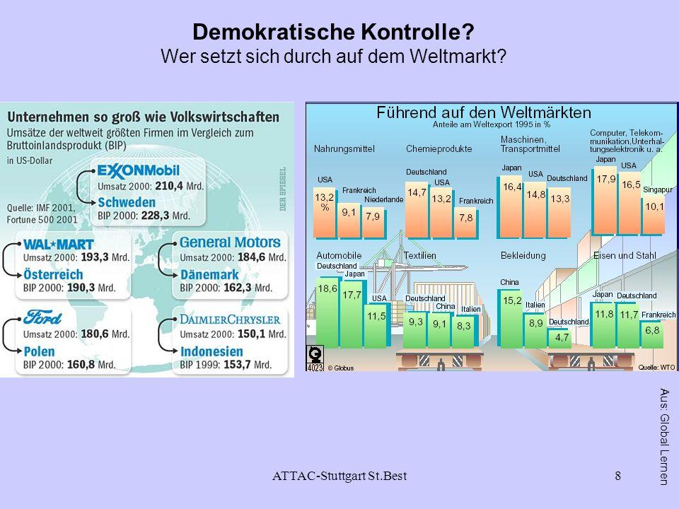ATTAC-Stuttgart St.Best8 Demokratische Kontrolle? Wer setzt sich durch auf dem Weltmarkt? Aus: Global Lernen