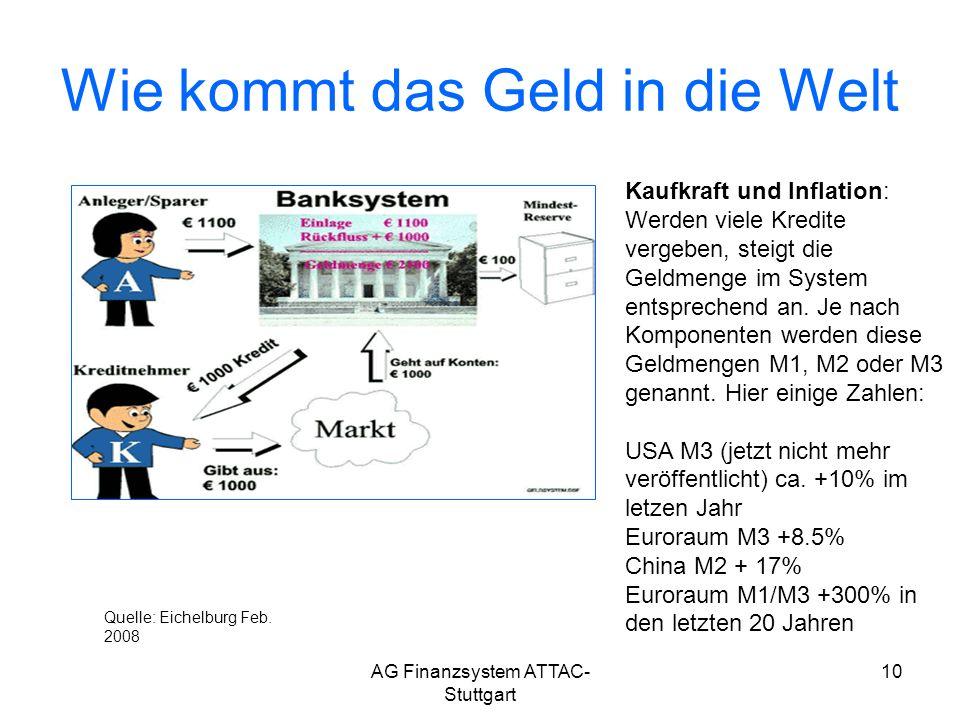 AG Finanzsystem ATTAC- Stuttgart 10 Wie kommt das Geld in die Welt Kaufkraft und Inflation: Werden viele Kredite vergeben, steigt die Geldmenge im System entsprechend an.