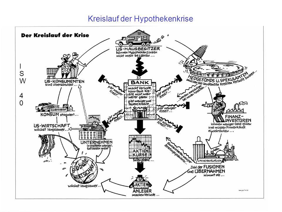 AG Finanzsystem ATTAC- Stuttgart 13 Krisenzeichen