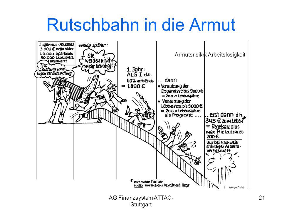 AG Finanzsystem ATTAC- Stuttgart 21 Rutschbahn in die Armut Armutsrisiko: Arbeitslosigkeit