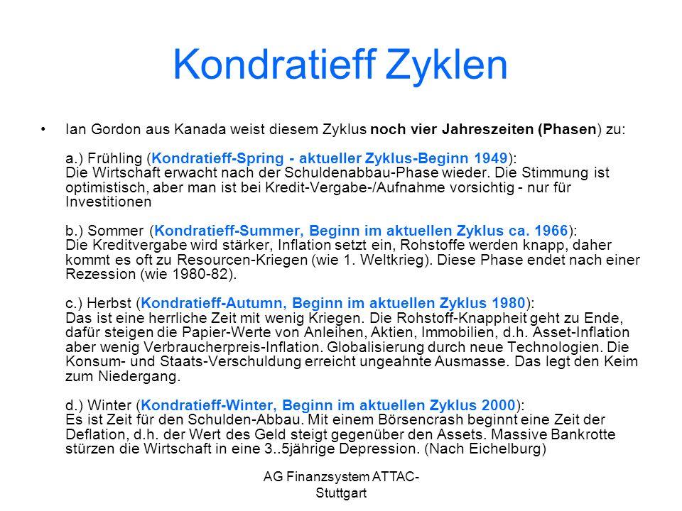 AG Finanzsystem ATTAC- Stuttgart Kondratieff Zyklen Ian Gordon aus Kanada weist diesem Zyklus noch vier Jahreszeiten (Phasen) zu: a.) Frühling (Kondra