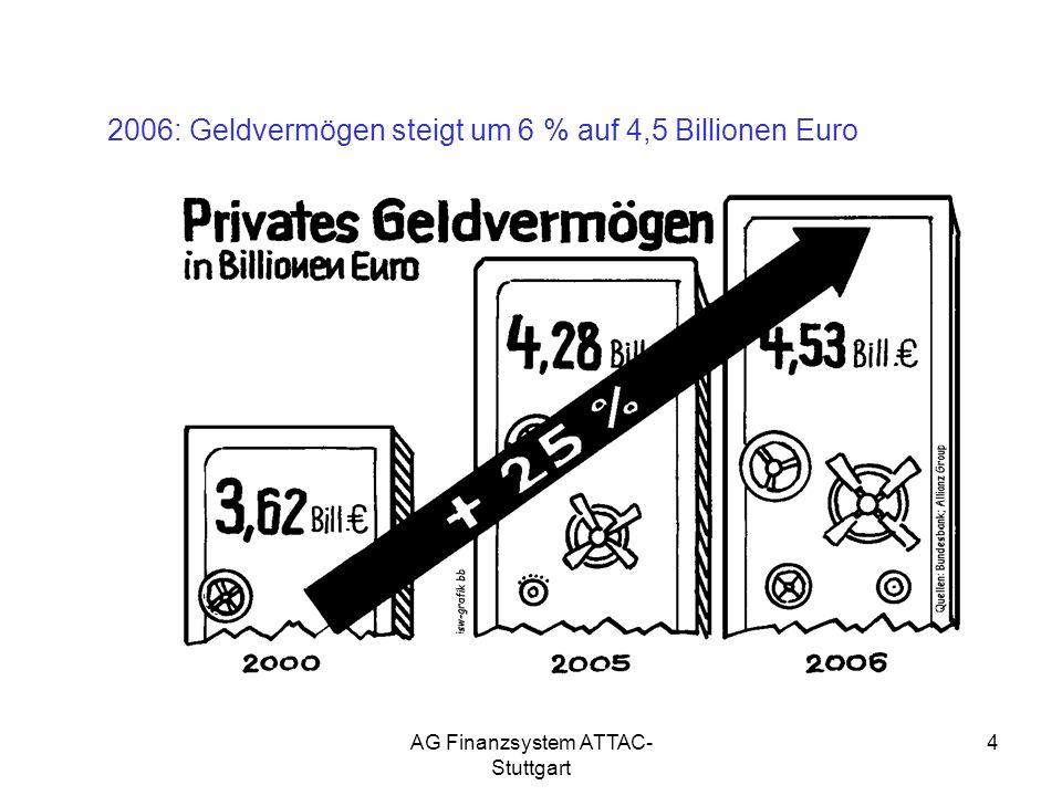 4 2006: Geldvermögen steigt um 6 % auf 4,5 Billionen Euro