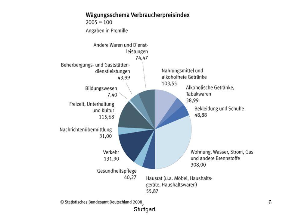 AG Finanzsystem ATTAC- Stuttgart 17 Die gefährlichste Blase?