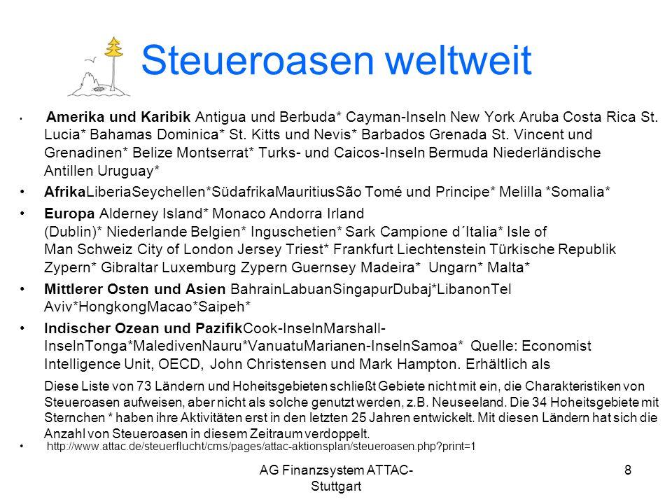AG Finanzsystem ATTAC- Stuttgart 8 Steueroasen weltweit Amerika und Karibik Antigua und Berbuda* Cayman-Inseln New York Aruba Costa Rica St. Lucia* Ba