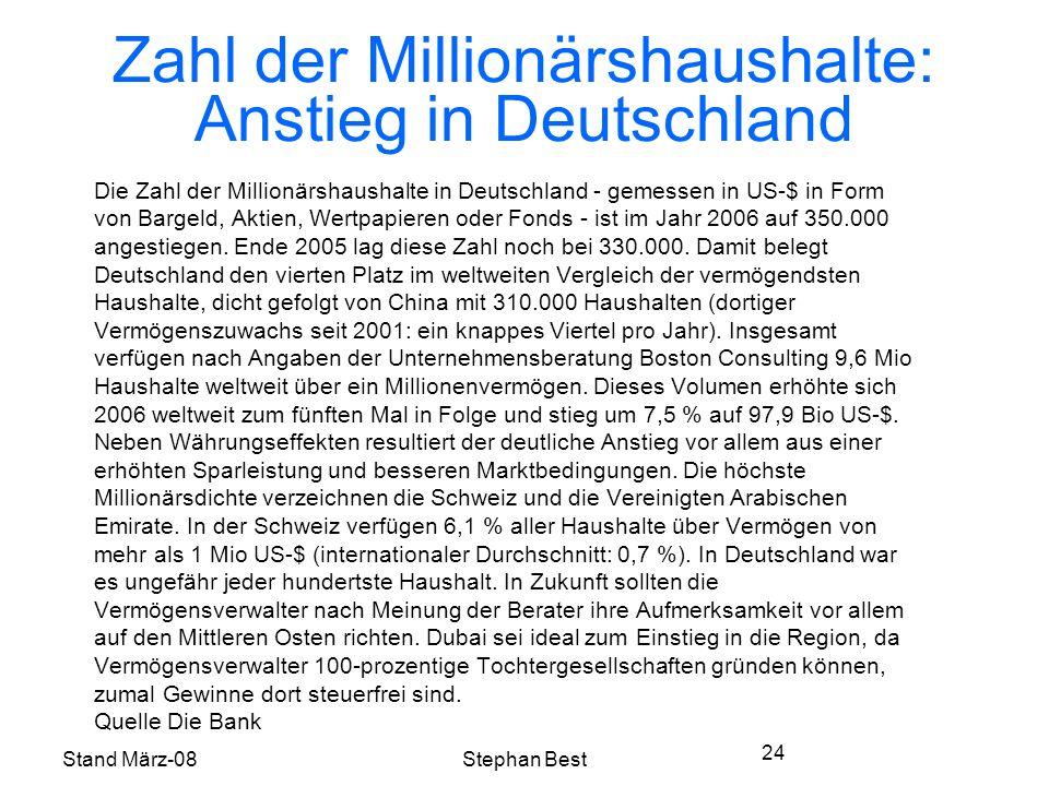 Stand März-08Stephan Best 24 Zahl der Millionärshaushalte: Anstieg in Deutschland Die Zahl der Millionärshaushalte in Deutschland - gemessen in US-$ in Form von Bargeld, Aktien, Wertpapieren oder Fonds - ist im Jahr 2006 auf 350.000 angestiegen.
