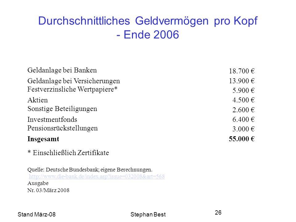 Stand März-08Stephan Best 26 Durchschnittliches Geldvermögen pro Kopf - Ende 2006 * Einschließlich Zertifikate Quelle: Deutsche Bundesbank; eigene Berechnungen.