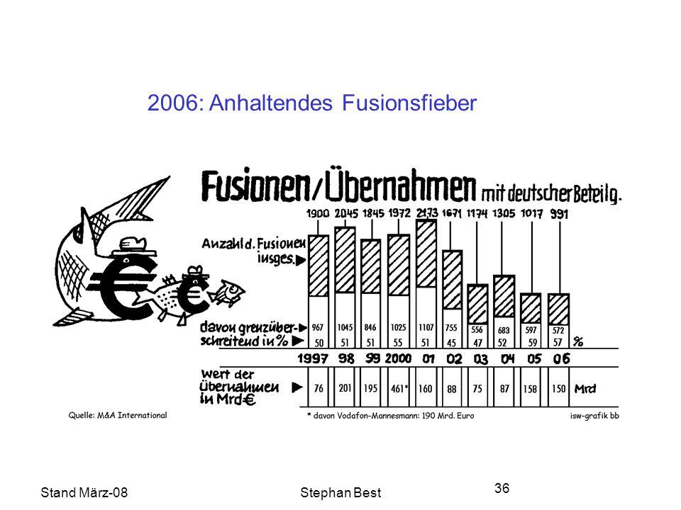 Stand März-08Stephan Best 36 2006: Anhaltendes Fusionsfieber