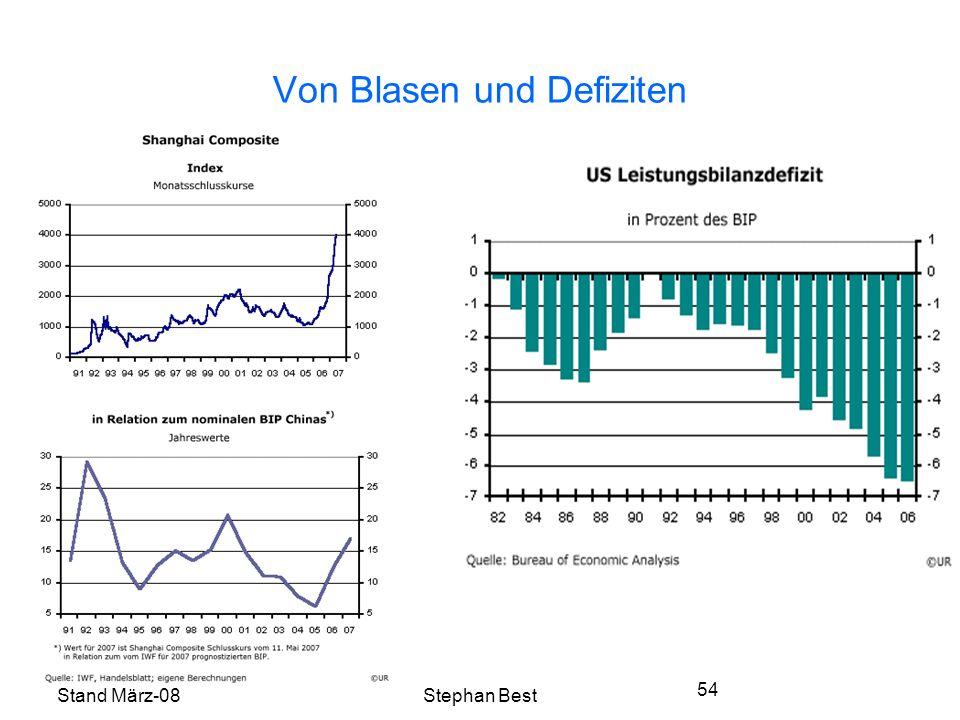 Stand März-08Stephan Best 54 Von Blasen und Defiziten