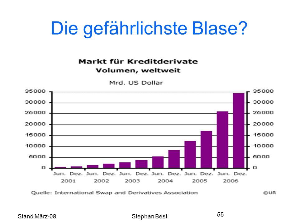 Stand März-08Stephan Best 55 Die gefährlichste Blase?