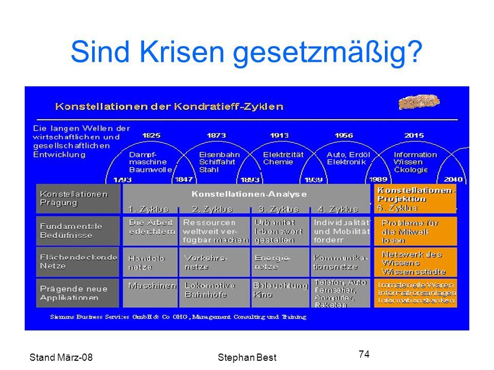 Stand März-08Stephan Best 74 Sind Krisen gesetzmäßig?