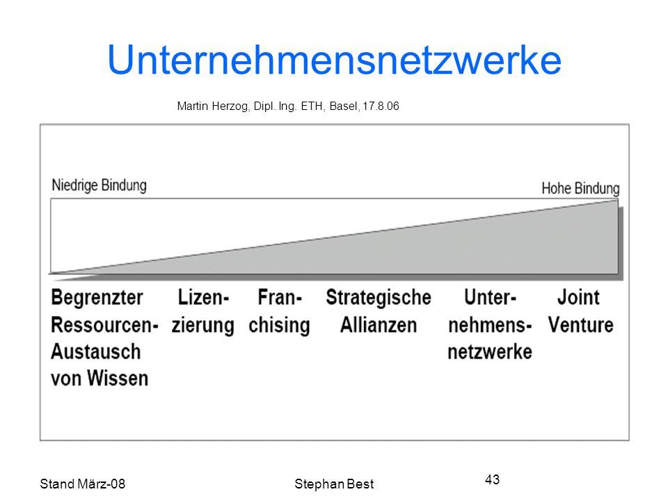 Stand März-08Stephan Best 43 Unternehmensnetzwerke Martin Herzog, Dipl. Ing. ETH, Basel, 17.8.06