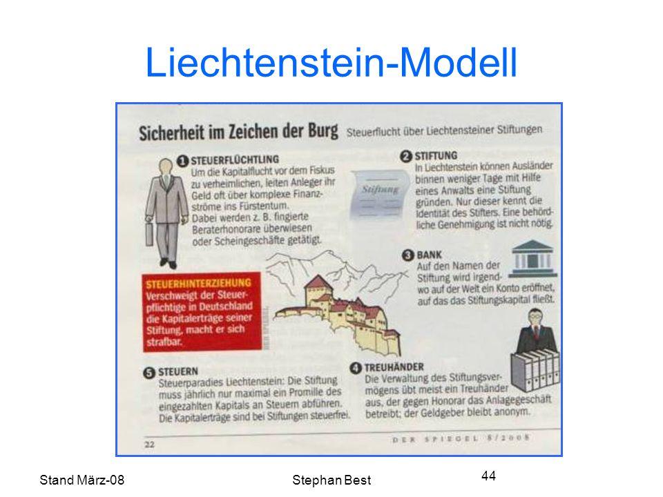 Stand März-08Stephan Best 44 Liechtenstein-Modell