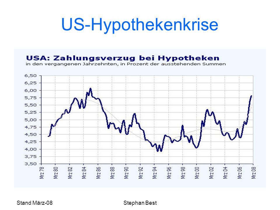 Stand März-08Stephan Best US-Hypothekenkrise