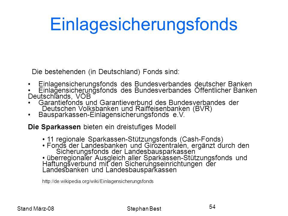 Stand März-08Stephan Best 54 Einlagesicherungsfonds Die bestehenden (in Deutschland) Fonds sind: Einlagensicherungsfonds des Bundesverbandes deutscher Banken Einlagensicherungsfonds des Bundesverbandes Öffentlicher Banken Deutschlands, VÖB Garantiefonds und Garantieverbund des Bundesverbandes der Deutschen Volksbanken und Raiffeisenbanken (BVR) Bausparkassen-Einlagensicherungsfonds e.V.