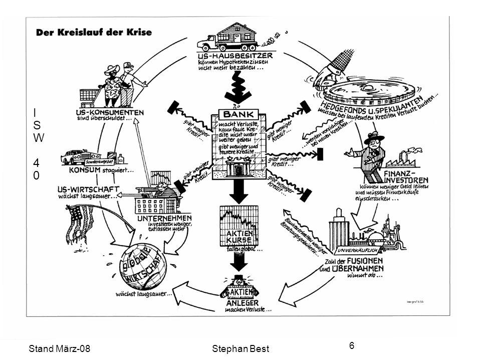 Stand März-08Stephan Best 6 Kreislauf der Krise ISW 40ISW 40