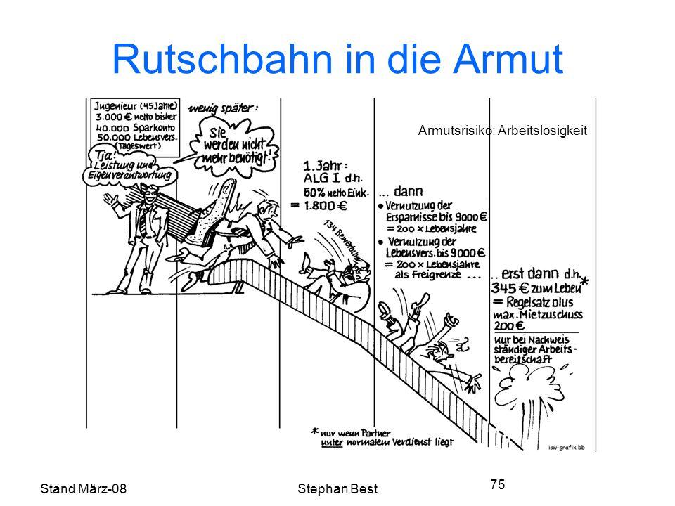 Stand März-08Stephan Best 75 Rutschbahn in die Armut Armutsrisiko: Arbeitslosigkeit