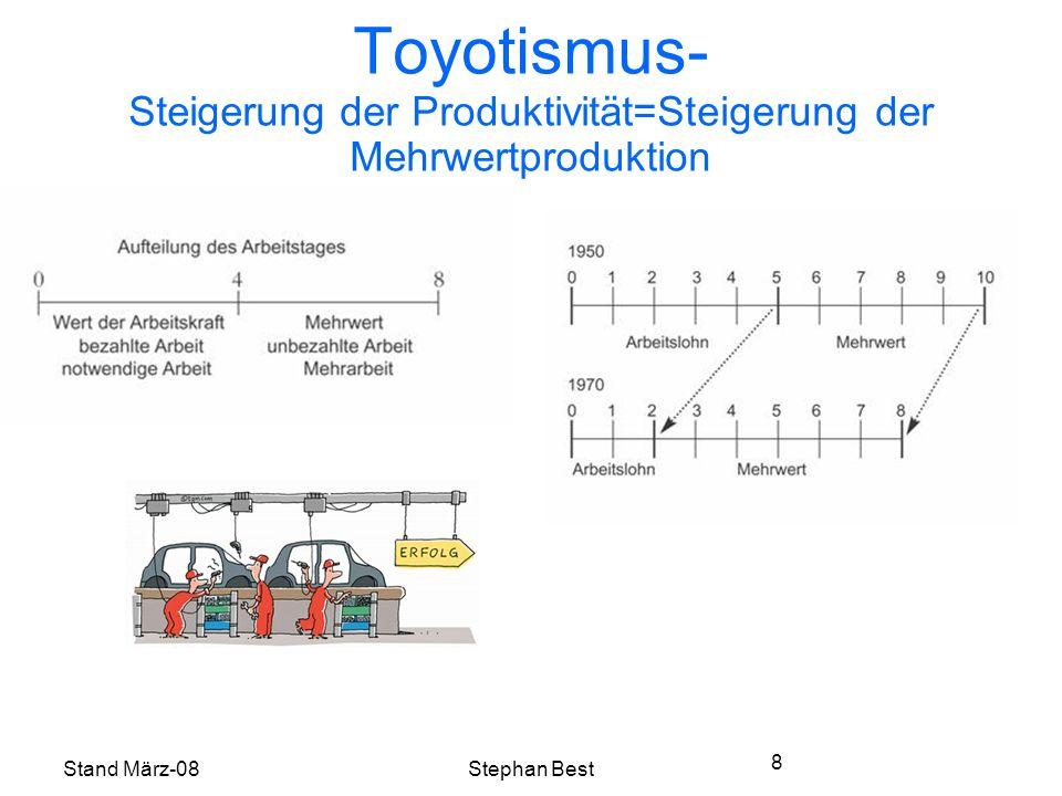 Stand März-08Stephan Best 8 Toyotismus- Steigerung der Produktivität=Steigerung der Mehrwertproduktion