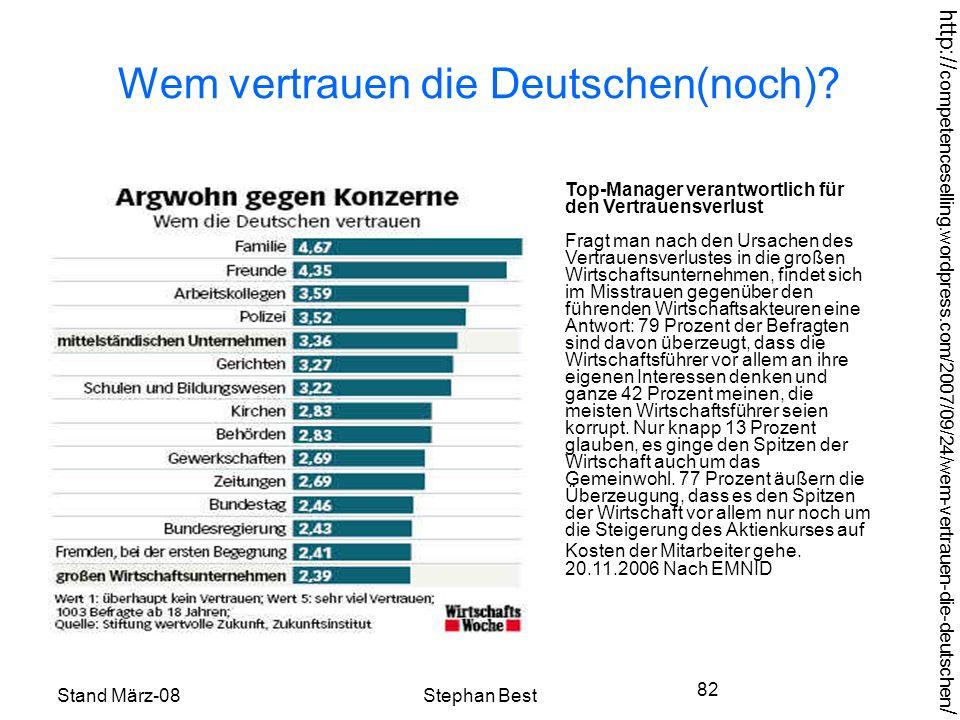 Stand März-08Stephan Best 82 Wem vertrauen die Deutschen(noch).