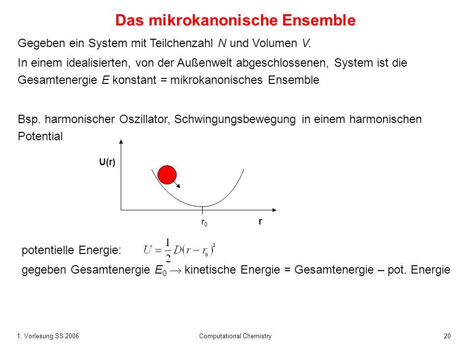 1. Vorlesung SS 2006 Computational Chemistry20 Das mikrokanonische Ensemble potentielle Energie: gegeben Gesamtenergie E 0 kinetische Energie = Gesamt