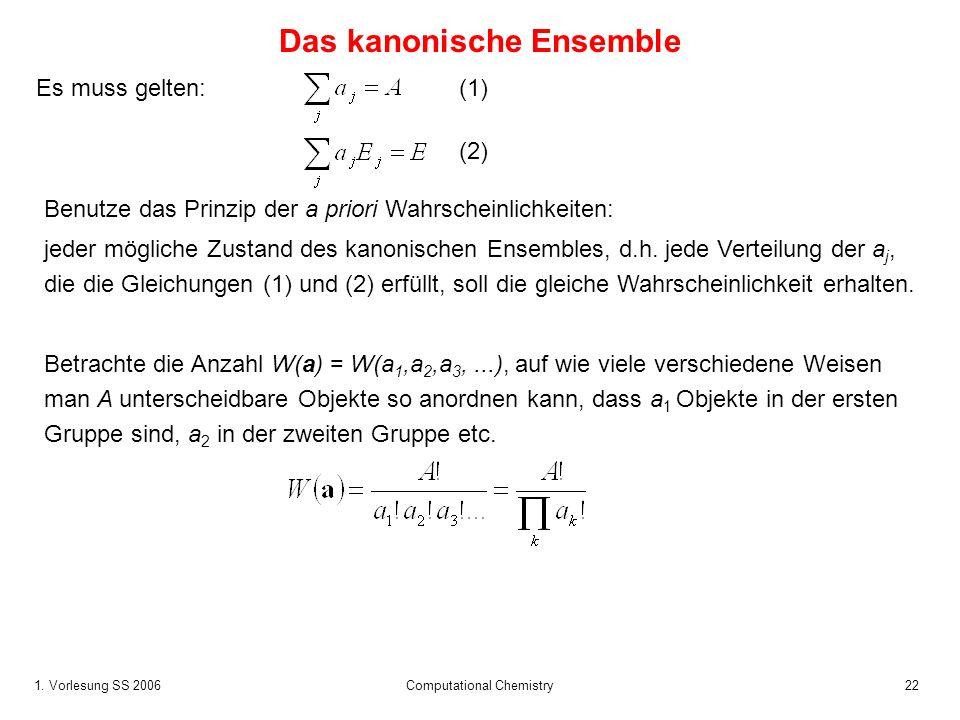 1. Vorlesung SS 2006 Computational Chemistry22 Es muss gelten: Das kanonische Ensemble Benutze das Prinzip der a priori Wahrscheinlichkeiten: jeder mö