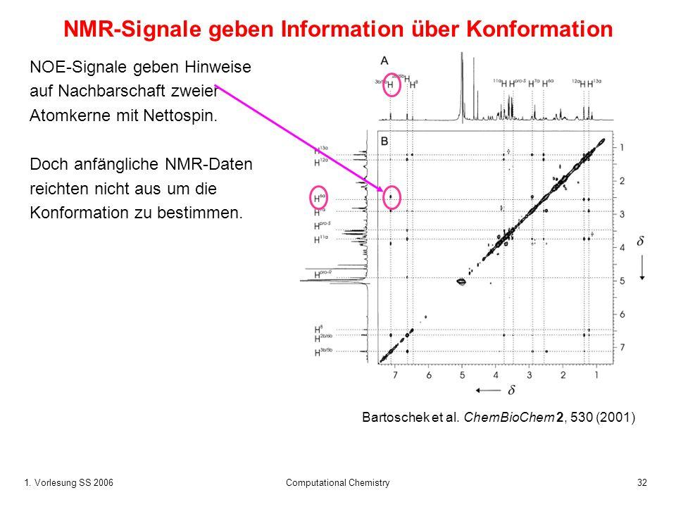 1. Vorlesung SS 2006 Computational Chemistry32 NMR-Signale geben Information über Konformation NOE-Signale geben Hinweise auf Nachbarschaft zweier Ato