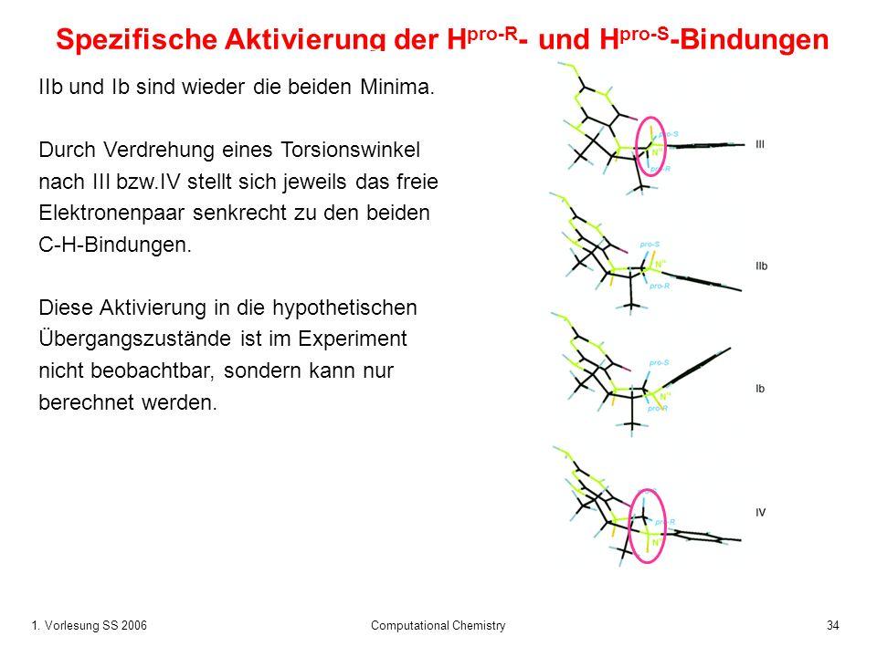 1. Vorlesung SS 2006 Computational Chemistry34 Spezifische Aktivierung der H pro-R - und H pro-S -Bindungen IIb und Ib sind wieder die beiden Minima.