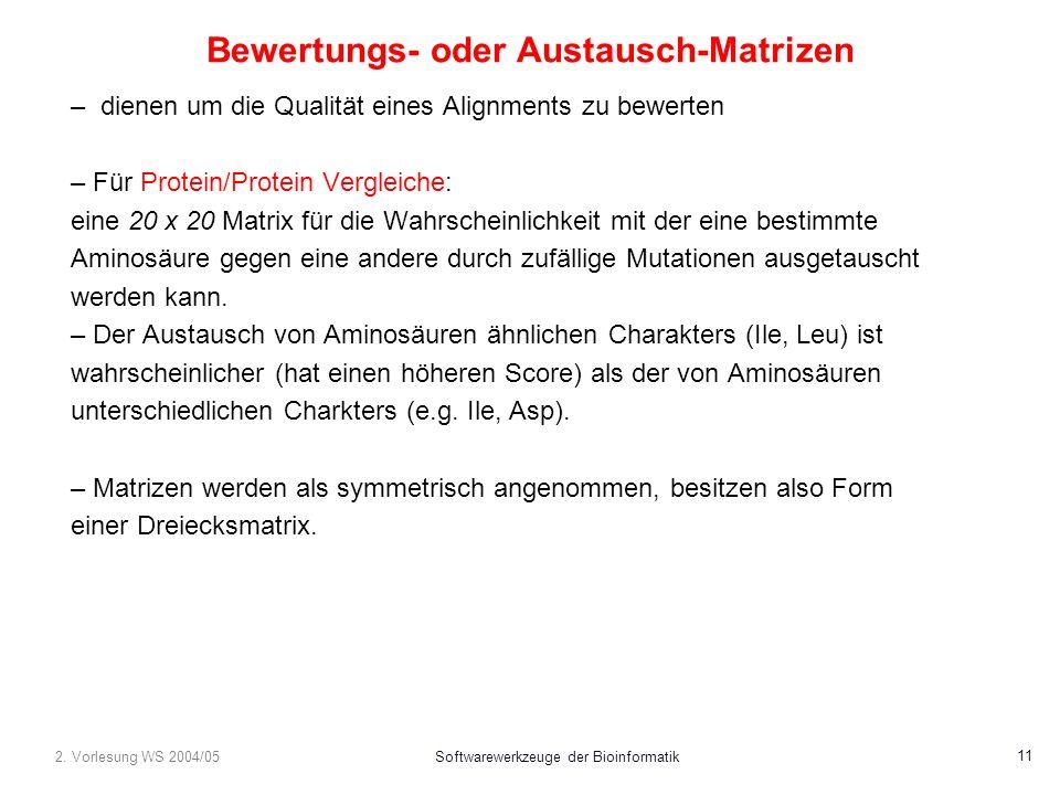2. Vorlesung WS 2004/05Softwarewerkzeuge der Bioinformatik 11 Bewertungs- oder Austausch-Matrizen – dienen um die Qualität eines Alignments zu bewerte